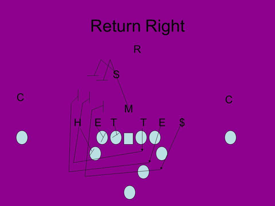 Return Right TTEEH$ M C C R S