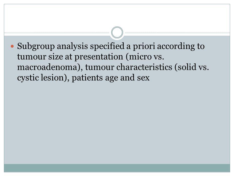 Subgroup analysis specified a priori according to tumour size at presentation (micro vs. macroadenoma), tumour characteristics (solid vs. cystic lesio