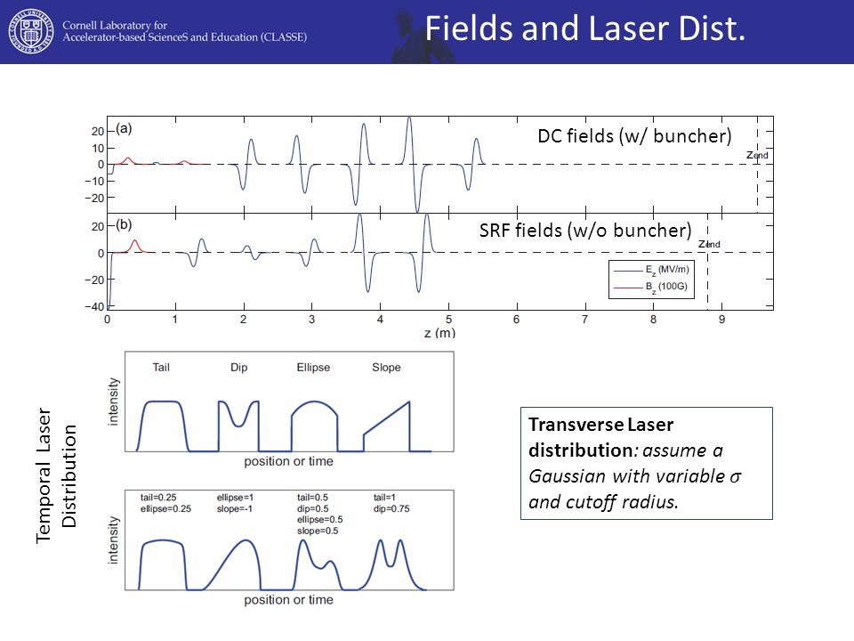 DC fields (w/ buncher) SRF fields (w/o buncher) Temporal Laser Distribution Fields and Laser Dist.
