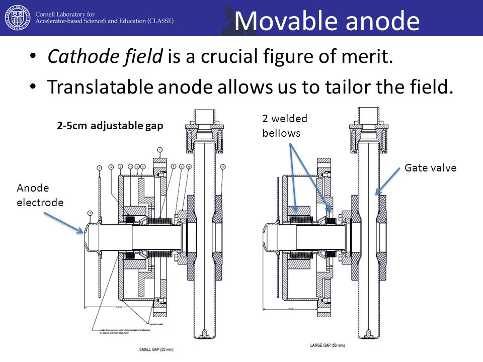 Cathode field is a crucial figure of merit. Translatable anode allows us to tailor the field.