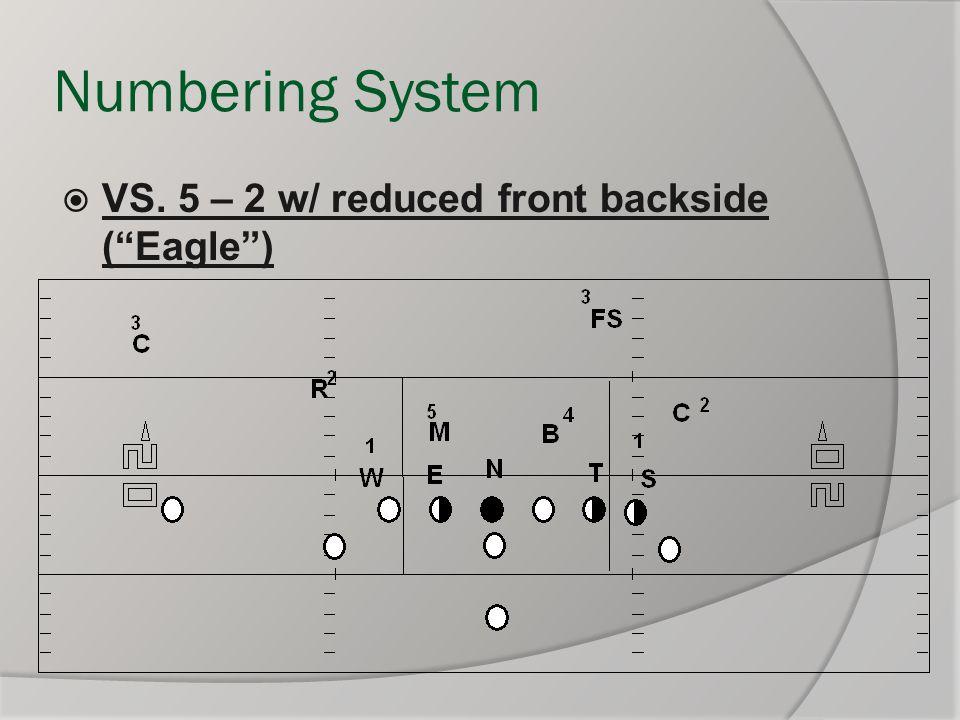 """Numbering System  VS. 5 – 2 w/ reduced front backside (""""Eagle"""")"""