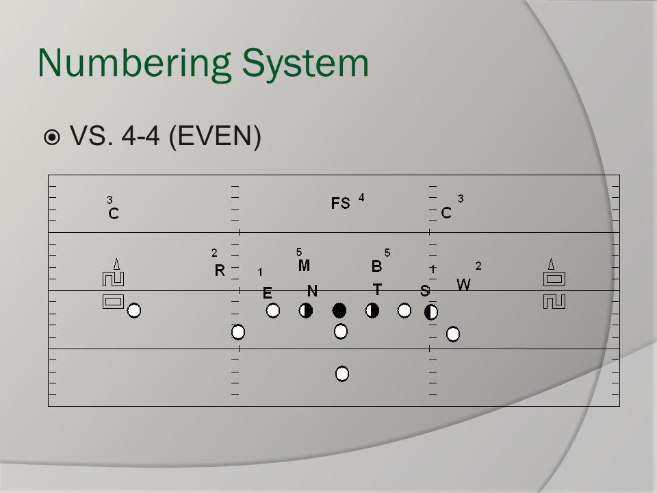 Numbering System  VS. 4-4 (EVEN)