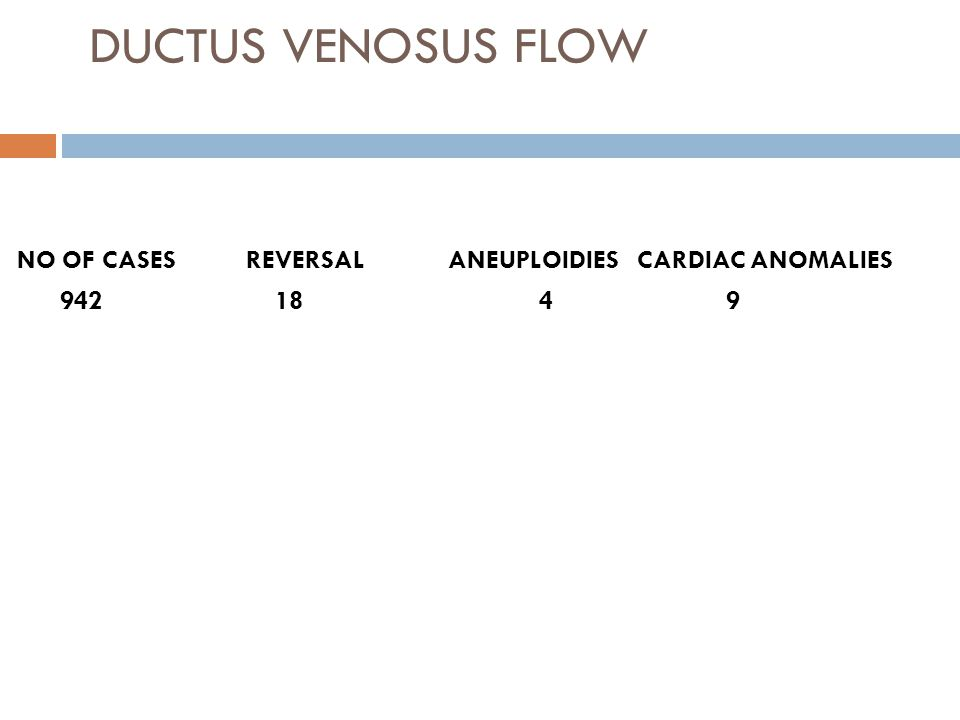 DUCTUS VENOSUS FLOW NO OF CASES REVERSAL ANEUPLOIDIES CARDIAC ANOMALIES 942 18 4 9