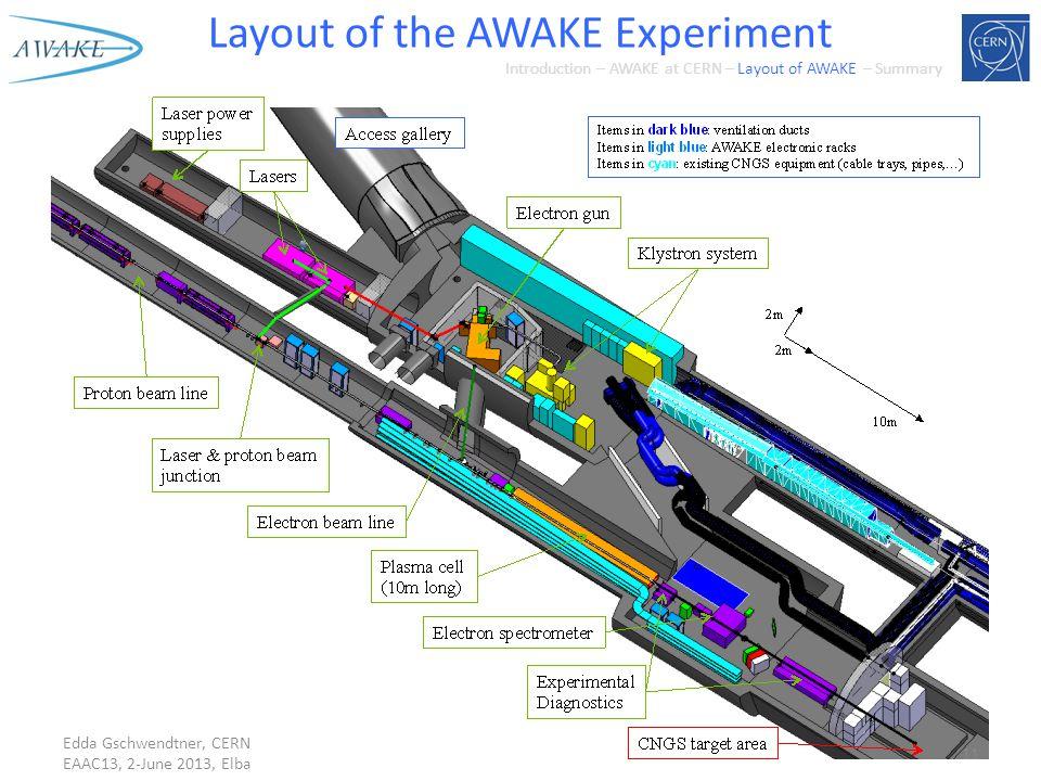 Edda Gschwendtner, CERN EAAC13, 2-June 2013, Elba 11 Layout of the AWAKE Experiment Introduction – AWAKE at CERN – Layout of AWAKE – Summary