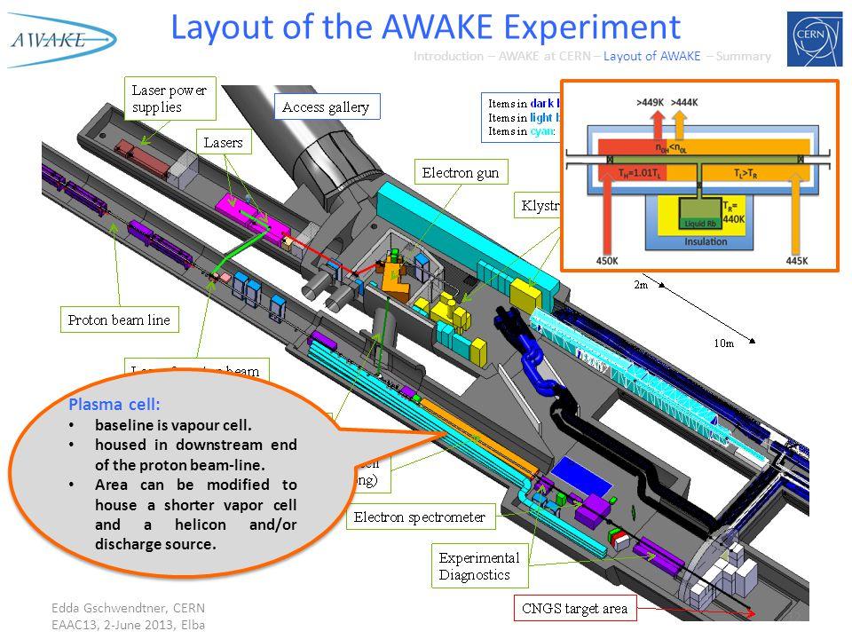 Edda Gschwendtner, CERN EAAC13, 2-June 2013, Elba Plasma cell: baseline is vapour cell.