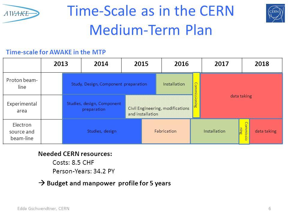 CERN CNGS SPS Edda Gschwendtner, CERN7 West Area