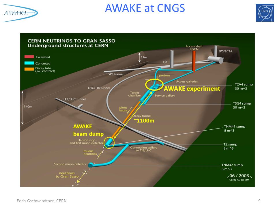 AWAKE at CNGS Edda Gschwendtner, CERN Electron source area Access gallery to the experimental area CNGS target area (stays untouched) Future AWAKE experimental area (will be emptied) 750m proton beam line 10