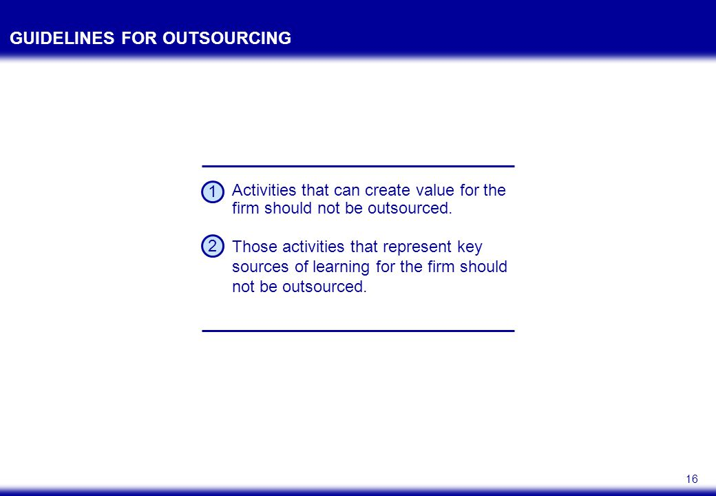 Outsourcing and Offshoring What is Outsourcing.