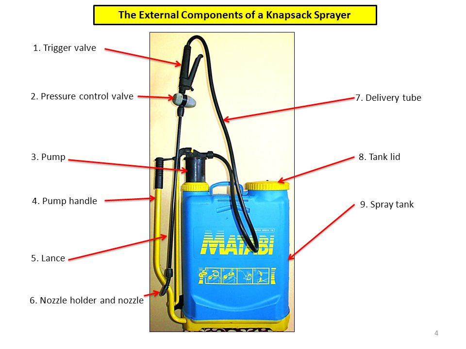 The External Components of a Knapsack Sprayer 4. Pump handle 1.