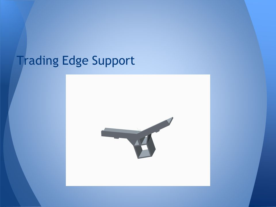 Trading Edge Support