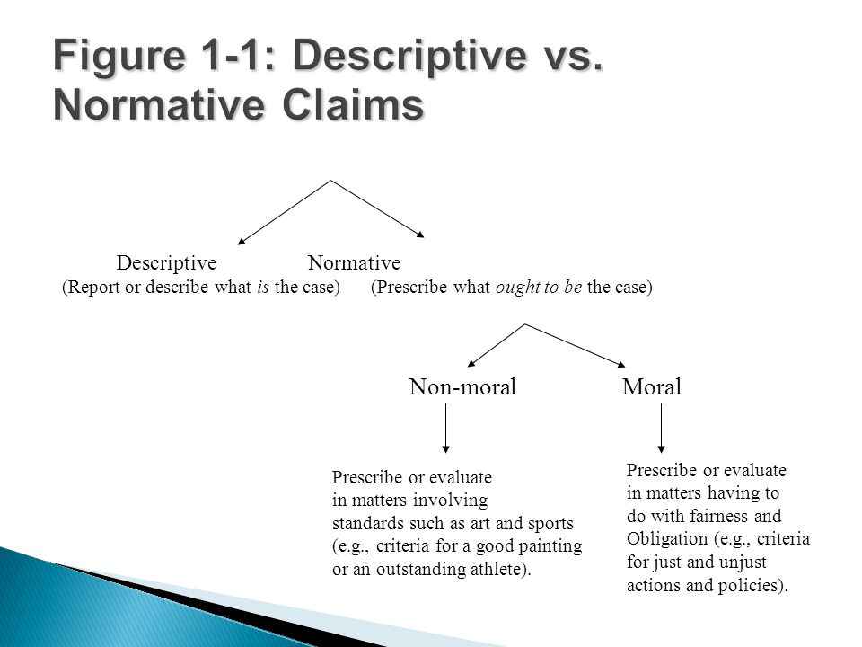 Descriptive Normative (Report or describe what is the case) (Prescribe what ought to be the case) Non-moral Moral Prescribe or evaluate in matters inv