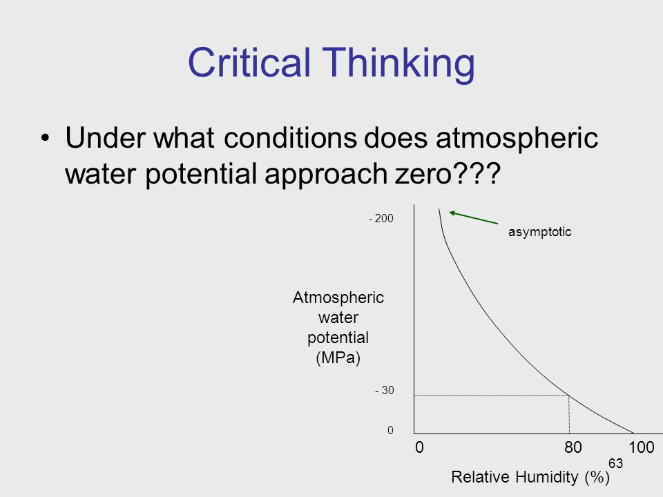 63 Critical Thinking Under what conditions does atmospheric water potential approach zero??? Atmospheric water potential (MPa) Relative Humidity (%) 0