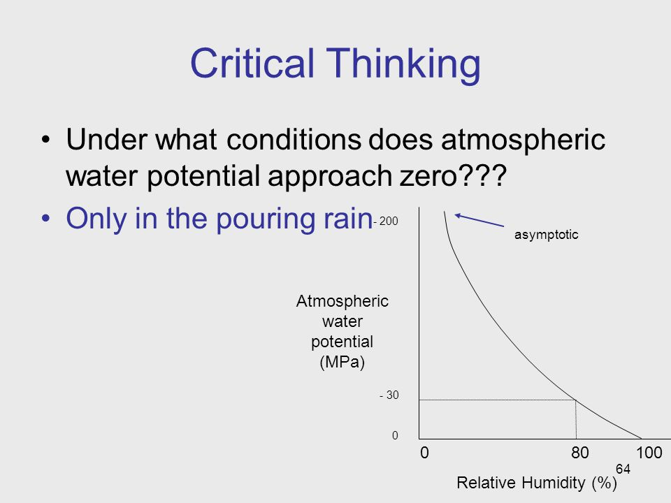 64 Critical Thinking Under what conditions does atmospheric water potential approach zero??? Only in the pouring rain Atmospheric water potential (MPa