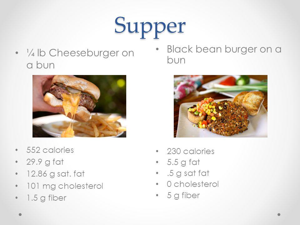 Supper Black bean burger on a bun 230 calories 5.5 g fat.5 g sat fat 0 cholesterol 5 g fiber ¼ lb Cheeseburger on a bun 552 calories 29.9 g fat 12.86 g sat.