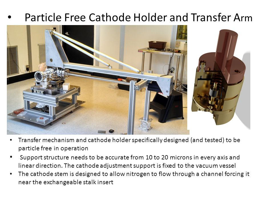 Particle Free Cathode Holder and Transfer A rm Transfer mechanism and cathode holder specifically designed (and tested) to be particle free in operation Support structure needs to be accurate from 10 to 20 microns in every axis and linear direction.
