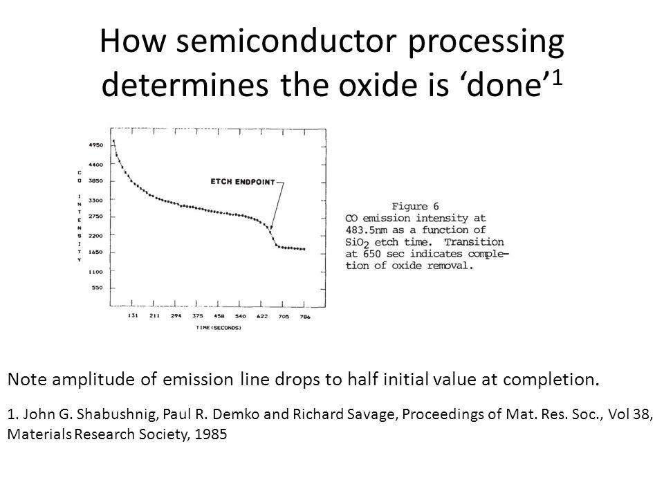 How semiconductor processing determines the oxide is 'done' 1 Note amplitude of emission line drops to half initial value at completion.