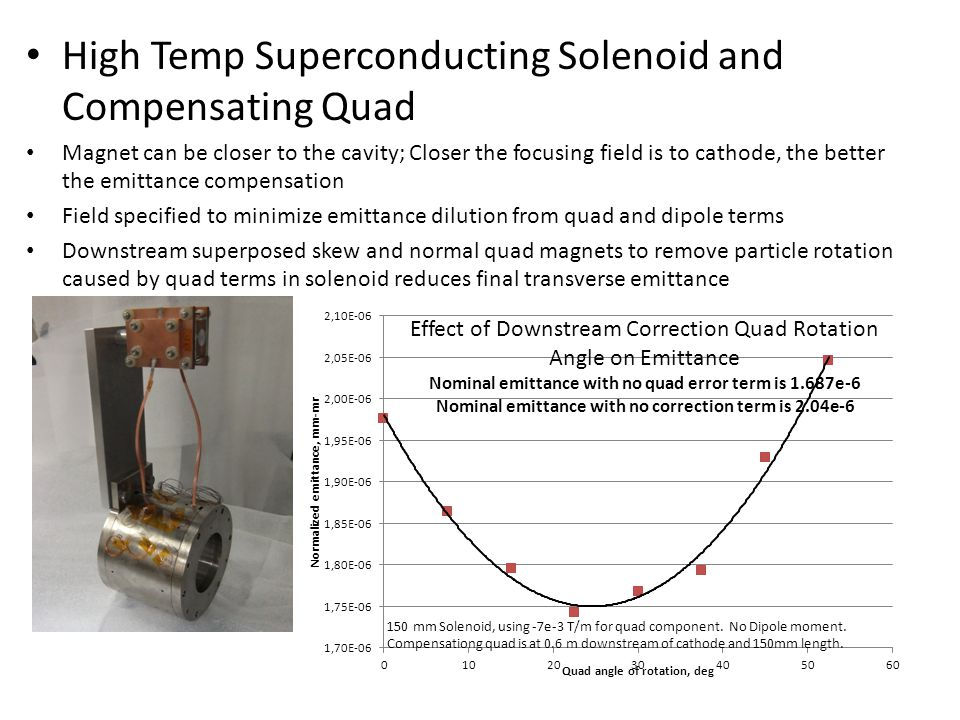 High Temp Superconducting Solenoid and Compensating Quad Magnet can be closer to the cavity; Closer the focusing field is to cathode, the better the emittance compensation Field specified to minimize emittance dilution from quad and dipole terms Downstream superposed skew and normal quad magnets to remove particle rotation caused by quad terms in solenoid reduces final transverse emittance
