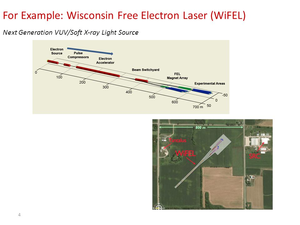 4 For Example: Wisconsin Free Electron Laser (WiFEL) Next Generation VUV/Soft X-ray Light Source