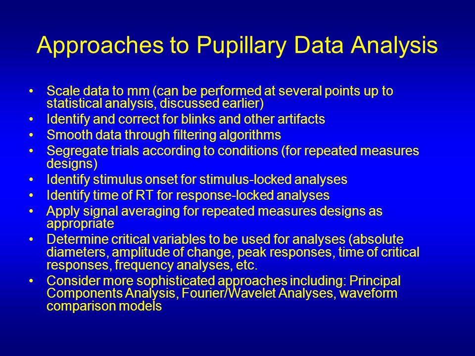 Pupil: Time Frequency Analysis Pupillary Sleepiness Test Franzen et al (in prep) seconds