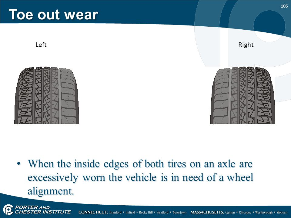105 Toe out wear When the inside edges of both tires on an axle are excessively worn the vehicle is in need of a wheel alignment. LeftRight