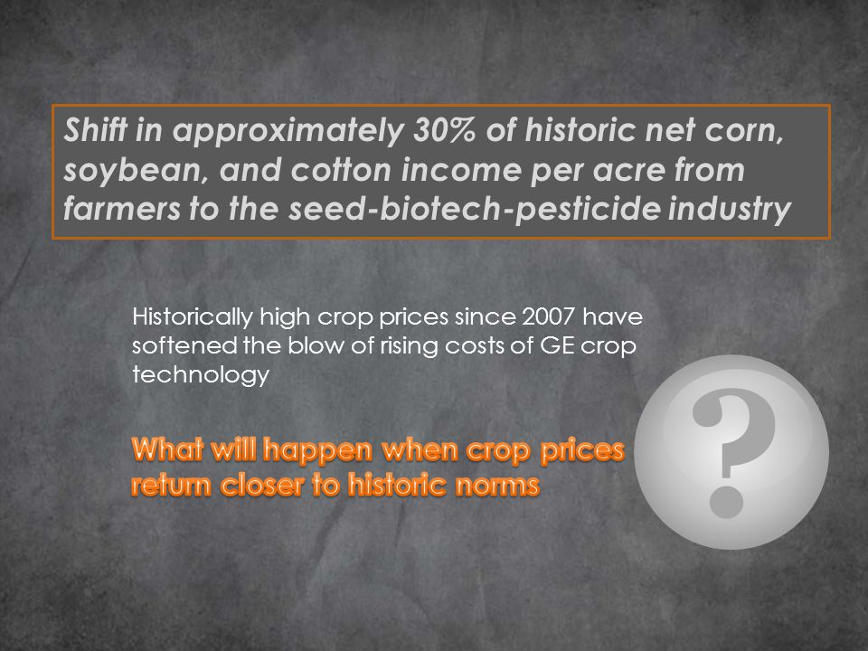 Shift in approximately 30% of historic net corn, soybean, and cotton income per acre from farmers to the seed-biotech-pesticide industry Historically high crop prices since 2007 have softened the blow of rising costs of GE crop technology