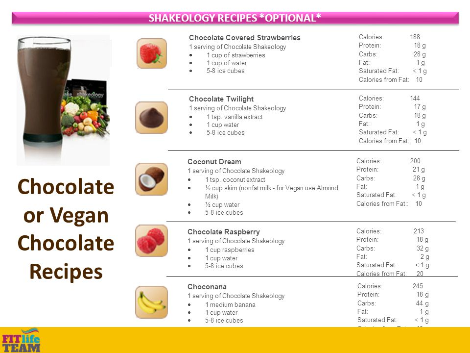 SHAKEOLOGY RECIPES *OPTIONAL* Chocolate or Vegan Chocolate Recipes Chocolate Covered Strawberries 1 serving of Chocolate Shakeology  1 cup of strawberries  1 cup of water  5-8 ice cubes Calories: 188 Protein: 18 g Carbs: 28 g Fat: 1 g Saturated Fat: < 1 g Calories from Fat: 10 Chocolate Twilight 1 serving of Chocolate Shakeology  1 tsp.