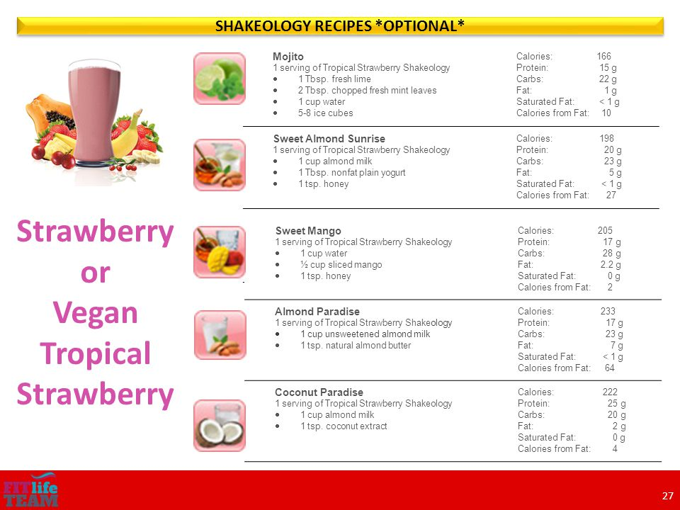 SHAKEOLOGY RECIPES *OPTIONAL* Mojito 1 serving of Tropical Strawberry Shakeology  1 Tbsp.