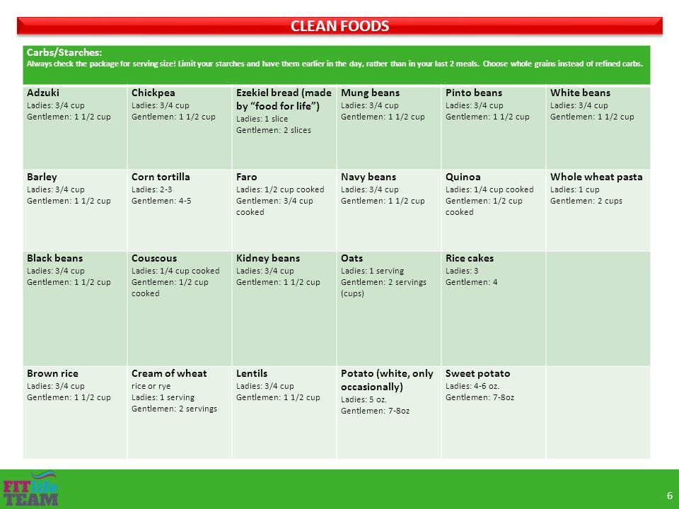 SHAKEOLOGY RECIPES *OPTIONAL* Mojito 1 serving of Tropical Strawberry Shakeology  1 Tbsp.