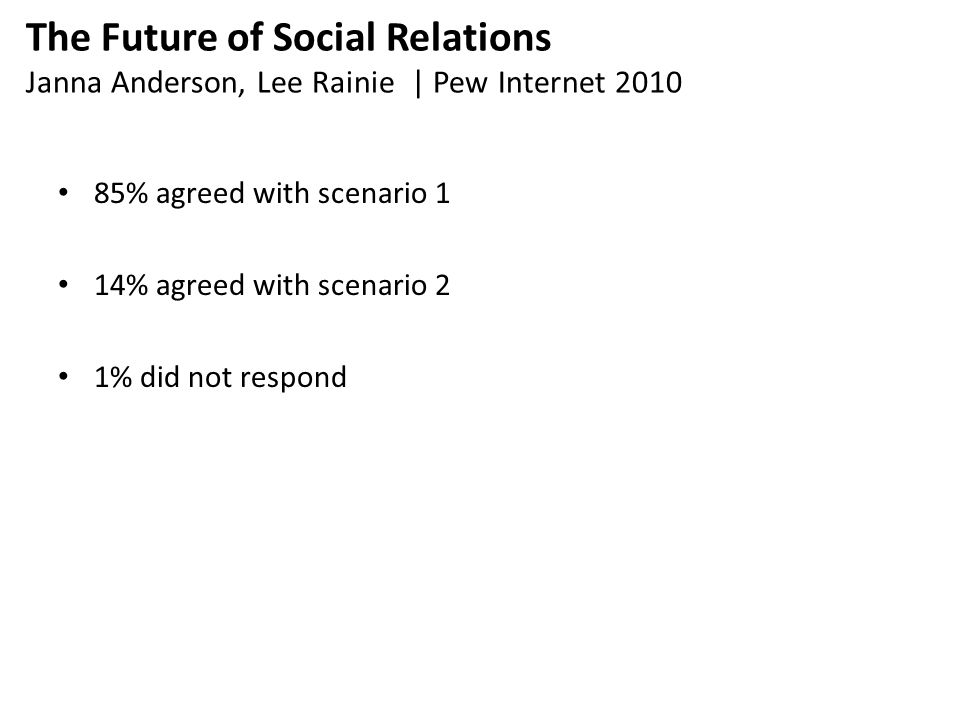 The Future of Social Relations Janna Anderson, Lee Rainie | Pew Internet 2010 85% agreed with scenario 1 14% agreed with scenario 2 1% did not respond