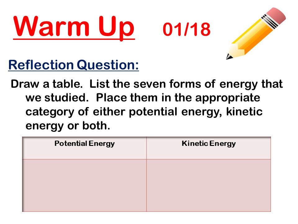 Warm Up 01/18 Reflection Question: Draw a table. List the seven forms of energy that we studied. Place them in the appropriate category of either pote