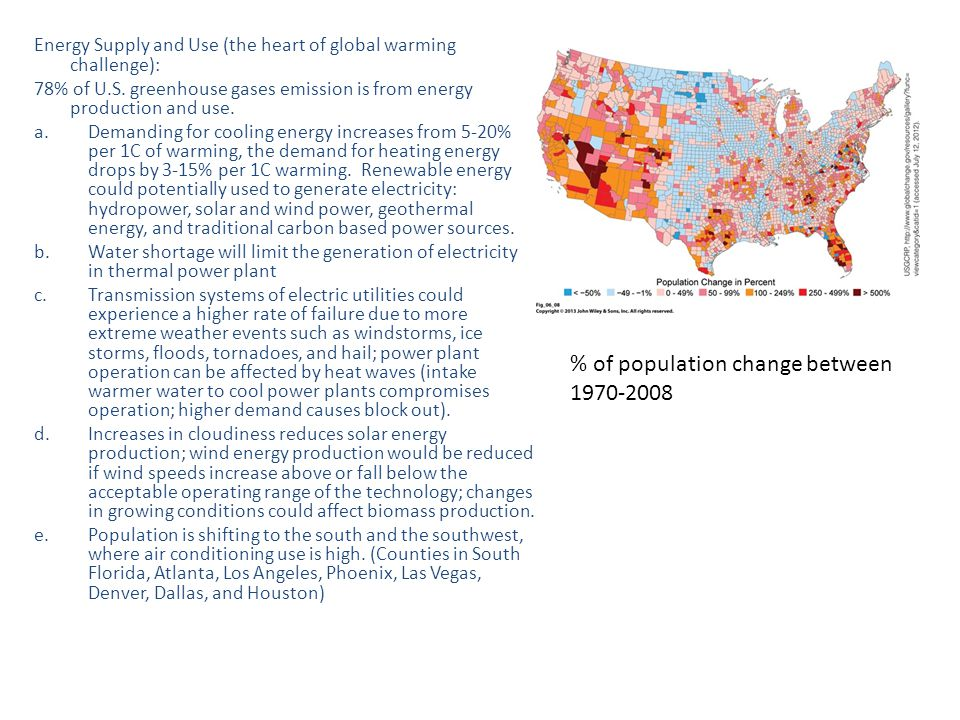 Energy Supply and Use (the heart of global warming challenge): 78% of U.S.
