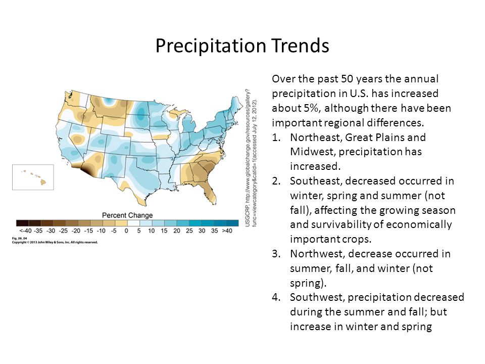 Future Projection for Precipitation Southern areas, particularly in the west, could become drier and that the northern areas could become wetter The amount of rain falling in the heaviest downpour has increases approximately 20% on average in the past century and this trend is very likely to continue, with largest increases in the wettest places Droughts due to changes in precipitation and temperature could increase, with very substantial and almost universally experienced increases in drought risk by 2050.