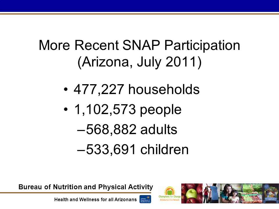 Bureau of Nutrition and Physical Activity Health and Wellness for all Arizonans More Recent SNAP Participation (Arizona, July 2011) 477,227 households