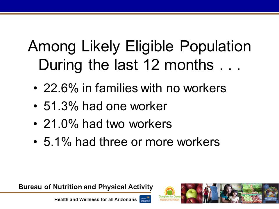 Bureau of Nutrition and Physical Activity Health and Wellness for all Arizonans Among Likely Eligible Population During the last 12 months...