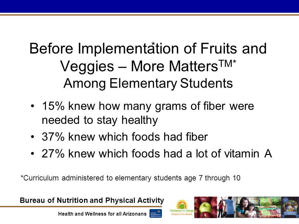 Bureau of Nutrition and Physical Activity Health and Wellness for all Arizonans Before Implementation of Fruits and Veggies – More Matters TM* Among Elementary Students 15% knew how many grams of fiber were needed to stay healthy 37% knew which foods had fiber 27% knew which foods had a lot of vitamin A *Curriculum administered to elementary students age 7 through 10 *