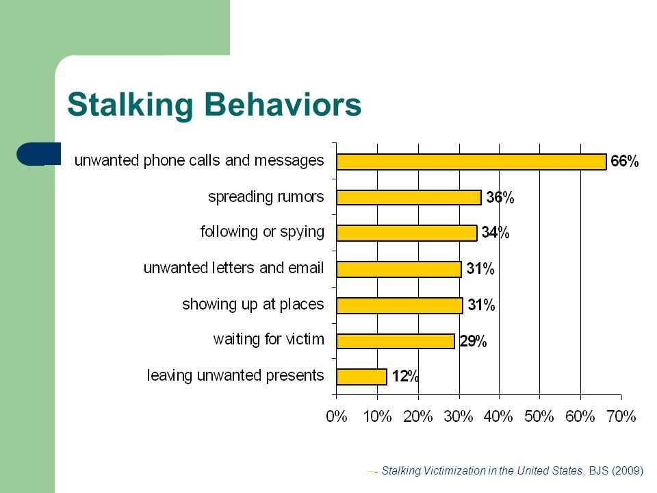 Stalking Behaviors –- Stalking Victimization in the United States, BJS (2009)