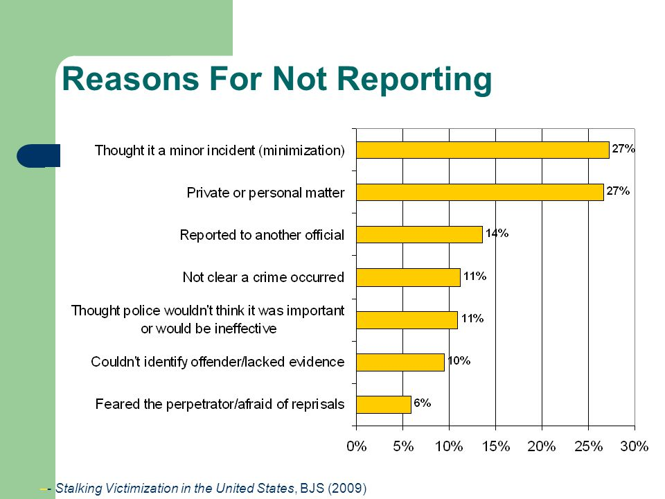 Reasons For Not Reporting –- Stalking Victimization in the United States, BJS (2009)