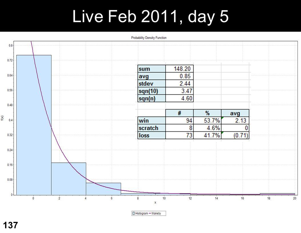 Live Feb 2011, day 5 137