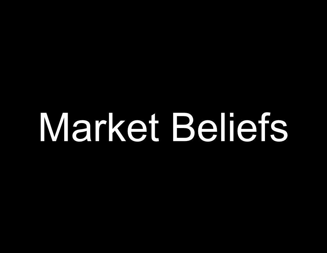 21 Market Beliefs