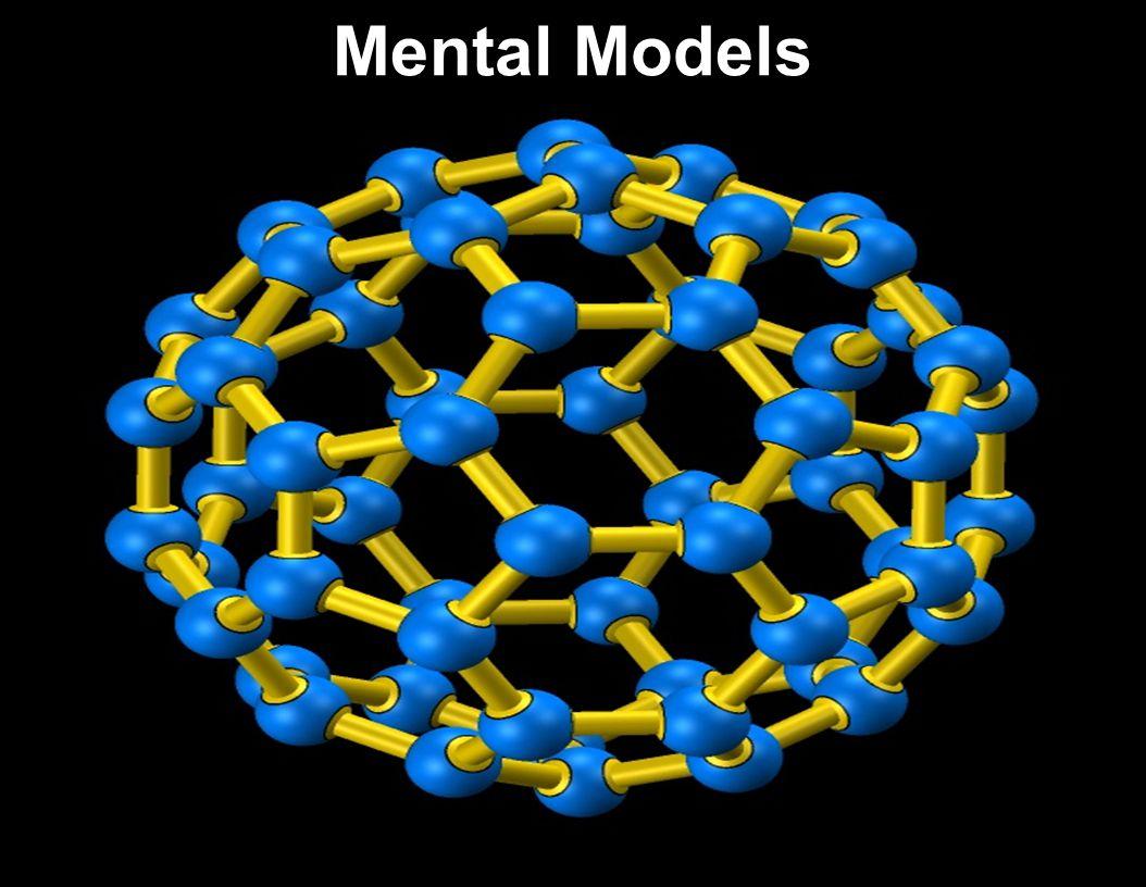 28 Mental Models