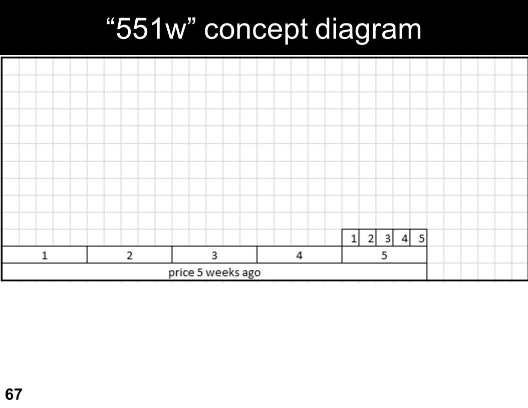 """551w"" concept diagram 67"