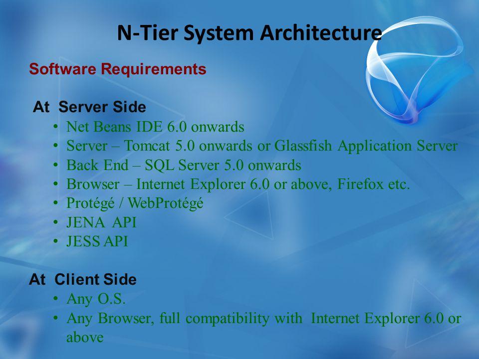 N-Tier System Architecture Software Requirements At Server Side Net Beans IDE 6.0 onwards Server – Tomcat 5.0 onwards or Glassfish Application Server Back End – SQL Server 5.0 onwards Browser – Internet Explorer 6.0 or above, Firefox etc.