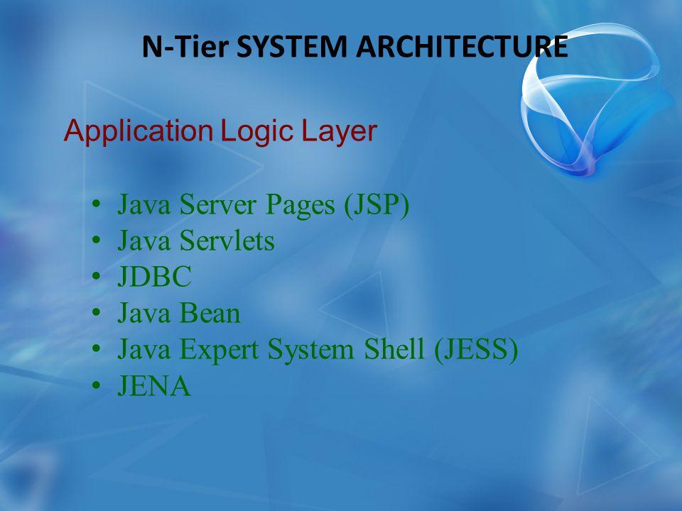 N-Tier SYSTEM ARCHITECTURE Application Logic Layer Java Server Pages (JSP) Java Servlets JDBC Java Bean Java Expert System Shell (JESS) JENA