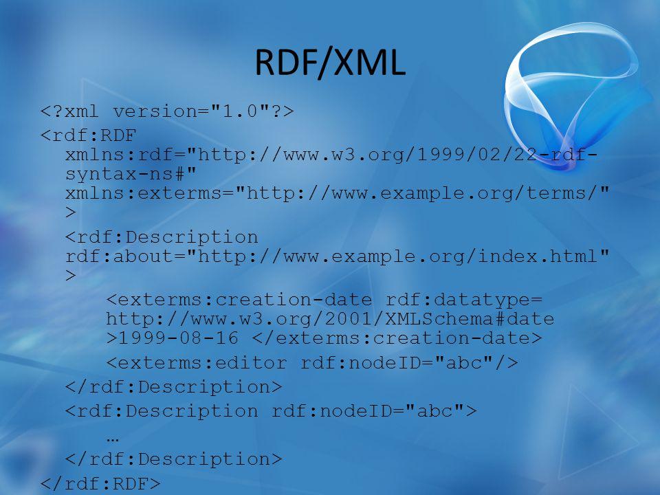 RDF/XML 1999-08-16 …