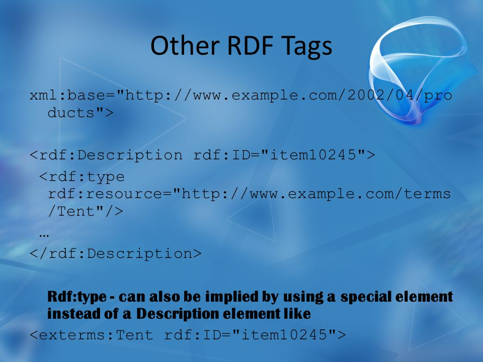 Other RDF Tags xml:base= http://www.example.com/2002/04/pro ducts > … Rdf:type - can also be implied by using a special element instead of a Description element like