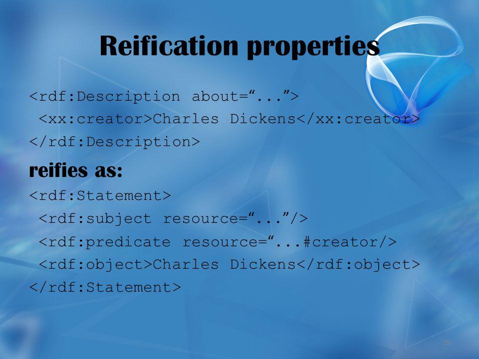 39 Reification properties Charles Dickens reifies as: Charles Dickens