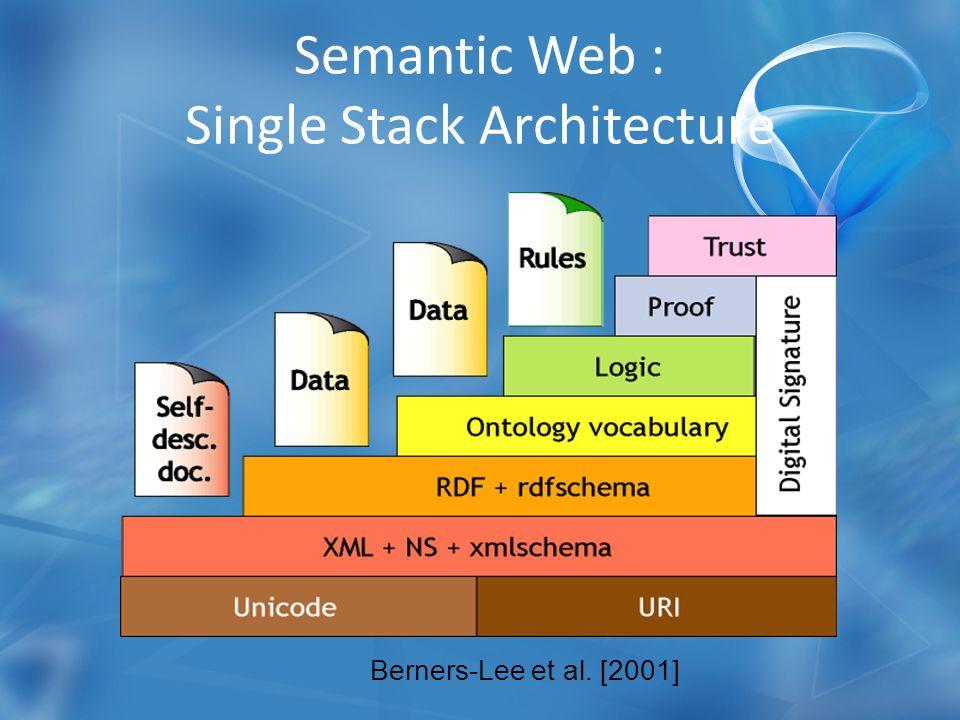Semantic Web : Single Stack Architecture Berners-Lee et al. [2001]