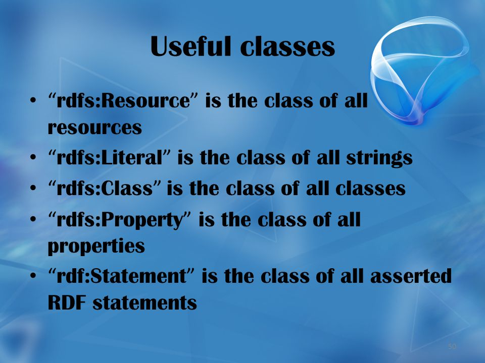 50 Useful classes rdfs:Resource is the class of all resources rdfs:Literal is the class of all strings rdfs:Class is the class of all classes rdfs:Property is the class of all properties rdf:Statement is the class of all asserted RDF statements