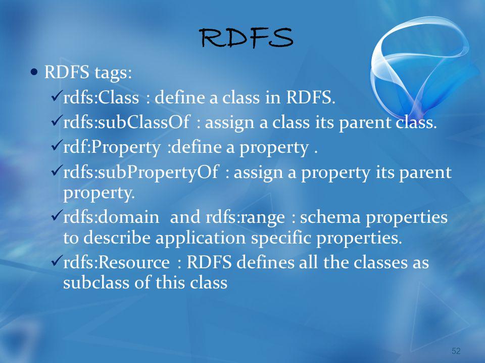RDFS RDFS tags: rdfs:Class : define a class in RDFS.