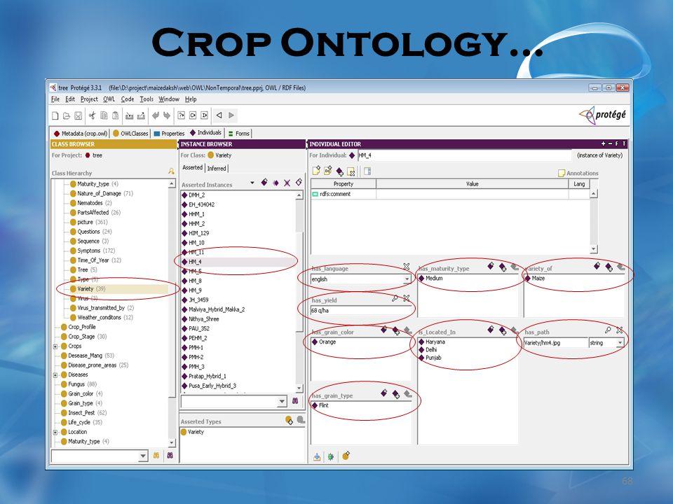 Crop Ontology… 68